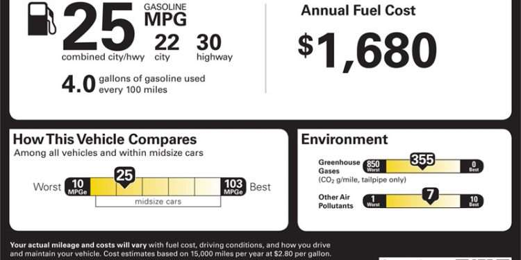 how to get better fuel economy from a pickup truck